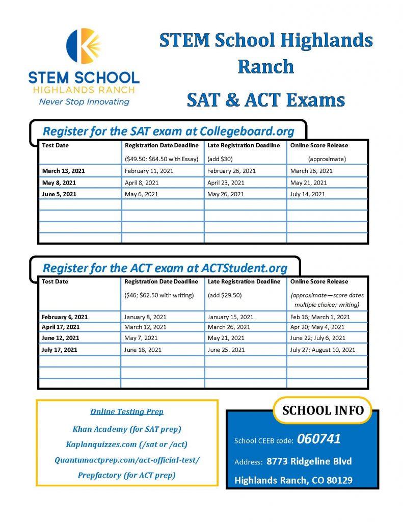 SAT & ACT Testing Dates